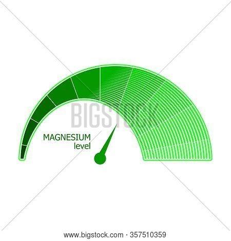 Green Gradient Scale. Magnesium Level Measuring Device Icon. Sign Tachometer, Speedometer, Indicator