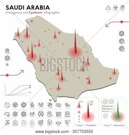 Map Of Saudi Arabia Epidemic And Quarantine Emergency Infographic Template. Editable Line Icons For