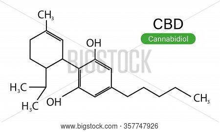 Cbd Chemistry Formula. Vector Isolated Illustration. Chemistry Icon. Skeletal Chemical Formula. Vect