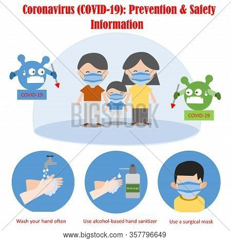 Covid-19 Preventions, Steps To Protection Yourself And Others. Protect Your Family From Covid-19.