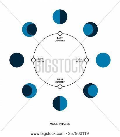 Moon Circle 1 Simple Blue