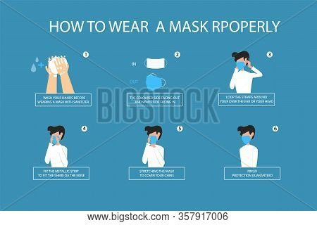 Infographic Illustration About How To Wear A Mask Properly For Prevent Virus, Dust Protection. Flat
