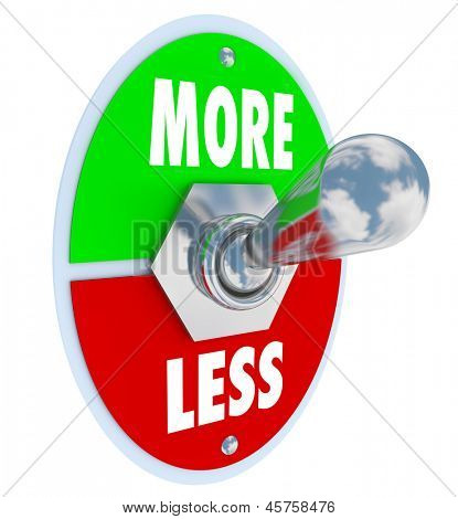 The words More and Less on a toggle switch or lever to illustrate increasing or decresing the quantity or volume of output, production or other measurement