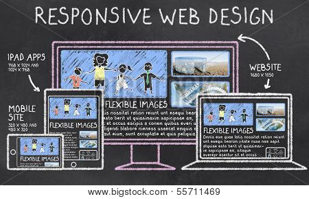 Responsive Web Design On Blackboard