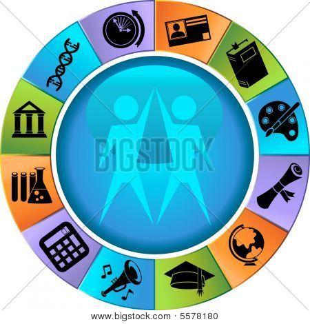Education Icon Wheel Set