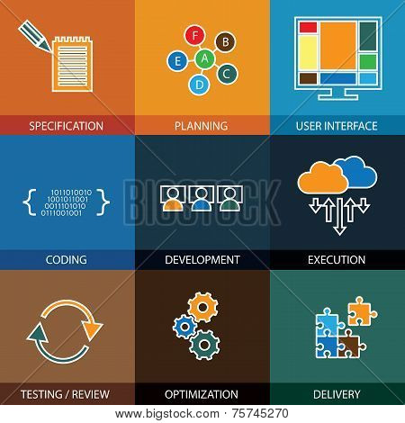 software development life-cycle process - concept vector line icons. This graphic represents steps like specification & planning coding & development execution & testing optimization & delivery poster