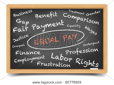 detailed illustration of a Equal Pay wordcloud on a blackboard, eps10 vector, gradient mesh included