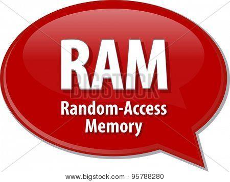Speech bubble illustration of information technology acronym abbreviation term definition RAM Random Access Memory