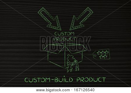Product Customization Concept: Men Completing A New Item