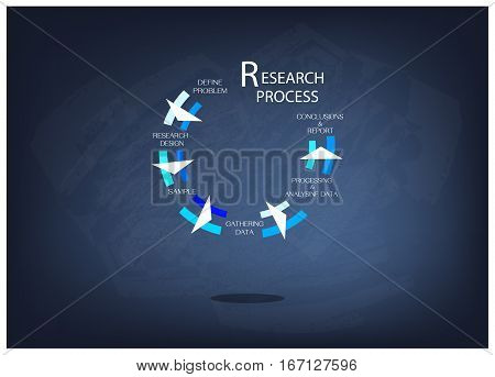 Business and Marketing or Social Research Process Five Step of Research Methods on Black Chalkboard.