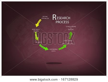 Business and Marketing or Social Research Process Five Step of Research Methods on Chalkboard.