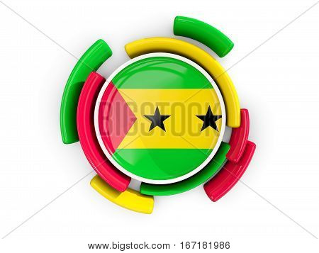 Round Flag Of Sao Tome And Principe With Color Pattern