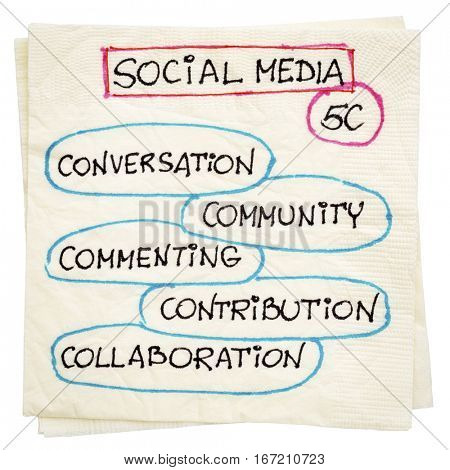 conversation, community, commenting, collaboration, contribution - social media 5C concept - napkin doodle isolated with a clipping path