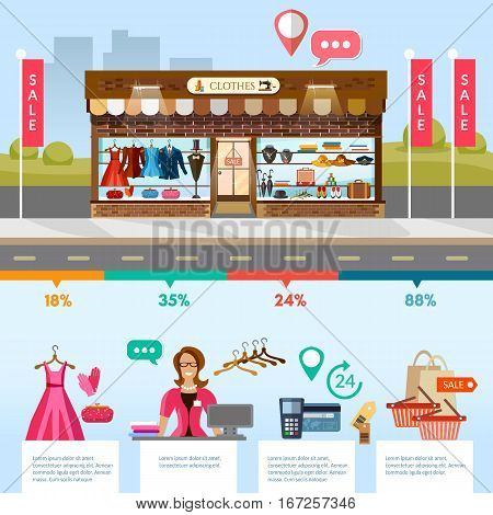 Facade of fashion women's clothing store selling women's clothing dresses shoes accessories shopping infographics