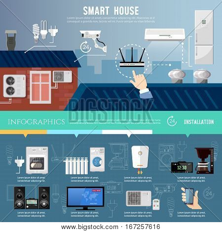 Smart house infographic banner. Remote home control system. Modern technologies for household appliances. Smart home design concept