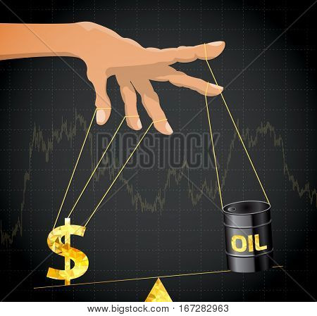 Manipulation of the price of oil.Financial metaphor.