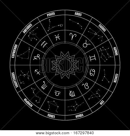 Vector illustration of Virgo constellation on the black background