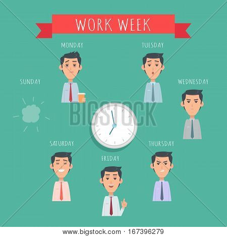 Work week concept. Set of man illustrations. Avatar userpics of emotions. Monday, Tuesday, Wednesday, Thursday, Friday, Saturday, Sunday. Clock in middle. Variety of emotions office worker Vector