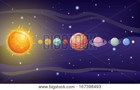 Sun Mercury Venus Moon Earth Mars Jupiter Saturn Uranus Neptune Pluto in the night sky. Solar System design. Space with planets and stars. Outer space, universe galaxy astronomy science. Vector