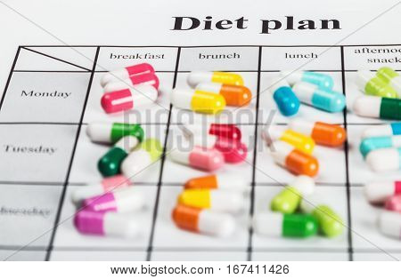 Pills on a plan of reception during the day. diet plan and take diet pills or treatment. focus on title