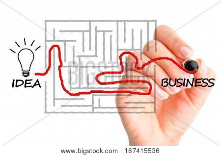 Finding your way through the maze, to turn your idea into business illustration. Start your own business concept