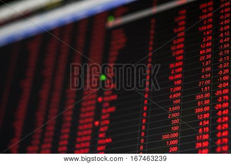 Stock Market Price Ticker Board In Bear Market Day