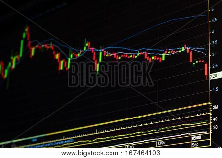 Down Trend Stock Market Graph