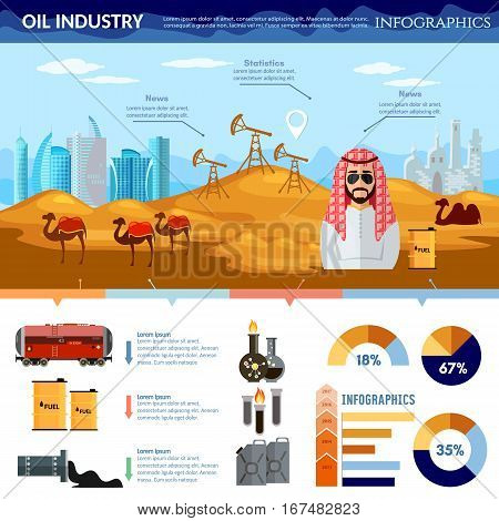 Oil production in Arab countries infographics arab men exploration and production of oil sheiks in desert