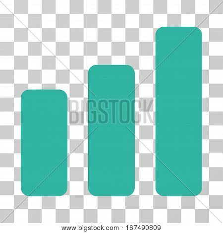 Bar Chart Increase vector icon. Illustration style is flat iconic cyan symbol on a transparent background.