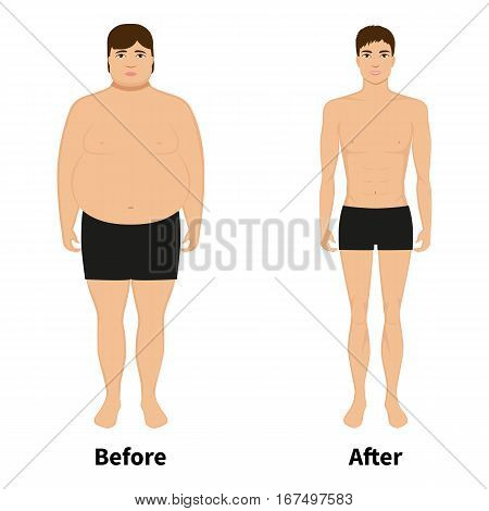 Vector illustration of a man before and after weight loss. Slimming boy. Isolated on white background. Comparison of obese and lean human. Fat and thin guy in underwear.