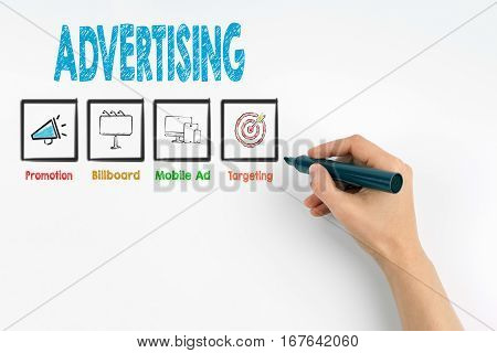 Hand with marker writing Advertising concept, white background