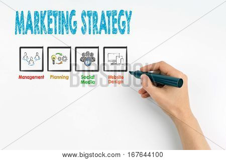 Hand with marker writing Marketing Strategy, business concept.