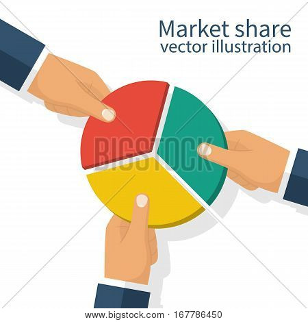 Market Share Business Concept