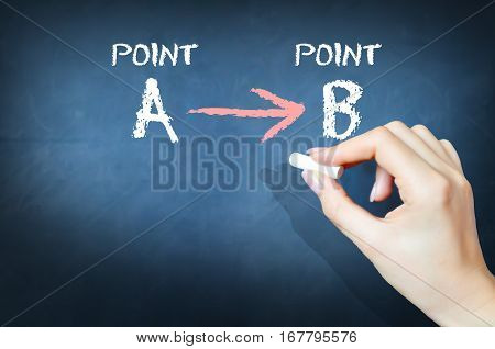 From point A to point B concept