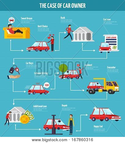 Car owner concept flowchart with car loan and accident symbols flat vector illustration