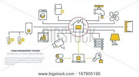 Effective House management system. Inphographic