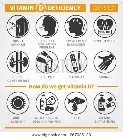 Vitamin D. Deficiency Symptoms And Signs. Sources Of Vitamin D. Icons Set. Vector Signs