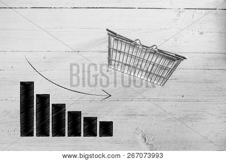 Empty Shopping Basket With Bar Chart Stats Going Down, Concept Of Negative Market Trends