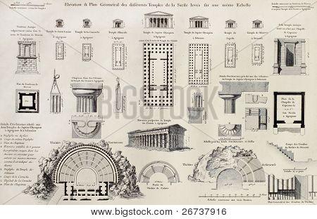 Comparative plate of Magnae Greece temples in Sicily. Created byRenard and Berthauld, published on Voyage Pittoresque de Naples et de Sicilie, by J. C. R. de Saint Non, Impr. de Clousier, Paris, 1786