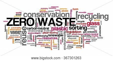 Zero Waste Word Cloud Sign. Zero Waste Philosophy - Environmental Conservation.