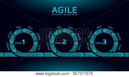 Agile Development Project Lifecycle. Test System Strategy Concept. Circle Arrow Symbol Low Poly Flex