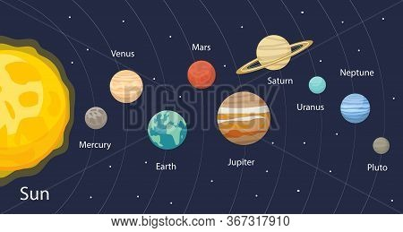 Planet In The Solar System Infographics Flat Style. Planets Collection With Sun, Mercury, Mars, Eart