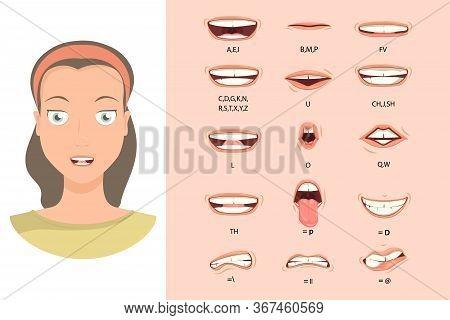 Lip Sync, Phoneme Mouth Chart