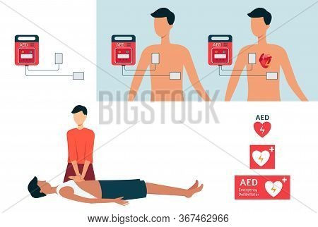 Set Of Automated External Defibrillator, Aed And Cardiopulmonary Resuscitation.