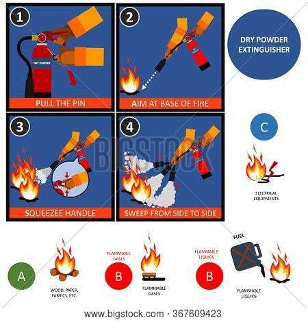 Dry Powder Fire Extinguisher Instructions Or Manual And Labels Set. Fire Extinguisher Safety Guideli