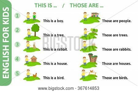 English For Kids Playcard. Pronouns This, Those, Demonstratives Game-card With Text And Cartoon Char