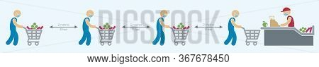 Side View Of Icons Of People With Blue Face Mask And Shopping Cart Lining Up To Pay For Their Purcha
