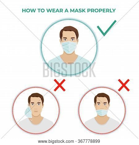 How To Wear Medical Mask Properly. Men Presenting The Correct And Wrong Method Of Wearing A Mask ,to
