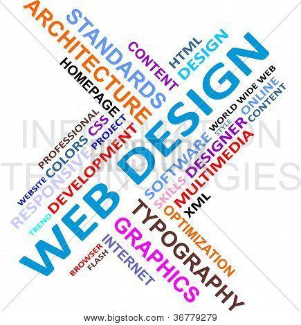 Word Cloud - Web Design