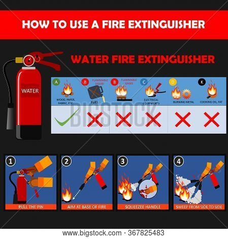 Water Fire Extinguisher Instructions Or Manual And Labels Set. Fire Extinguisher Safety Guidelines A